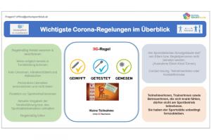Read more about the article Covid Infos Semesterbetrieb 2021/22